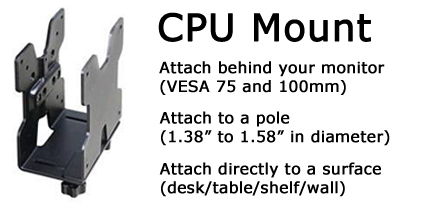 how to add an extra monitor to my pc